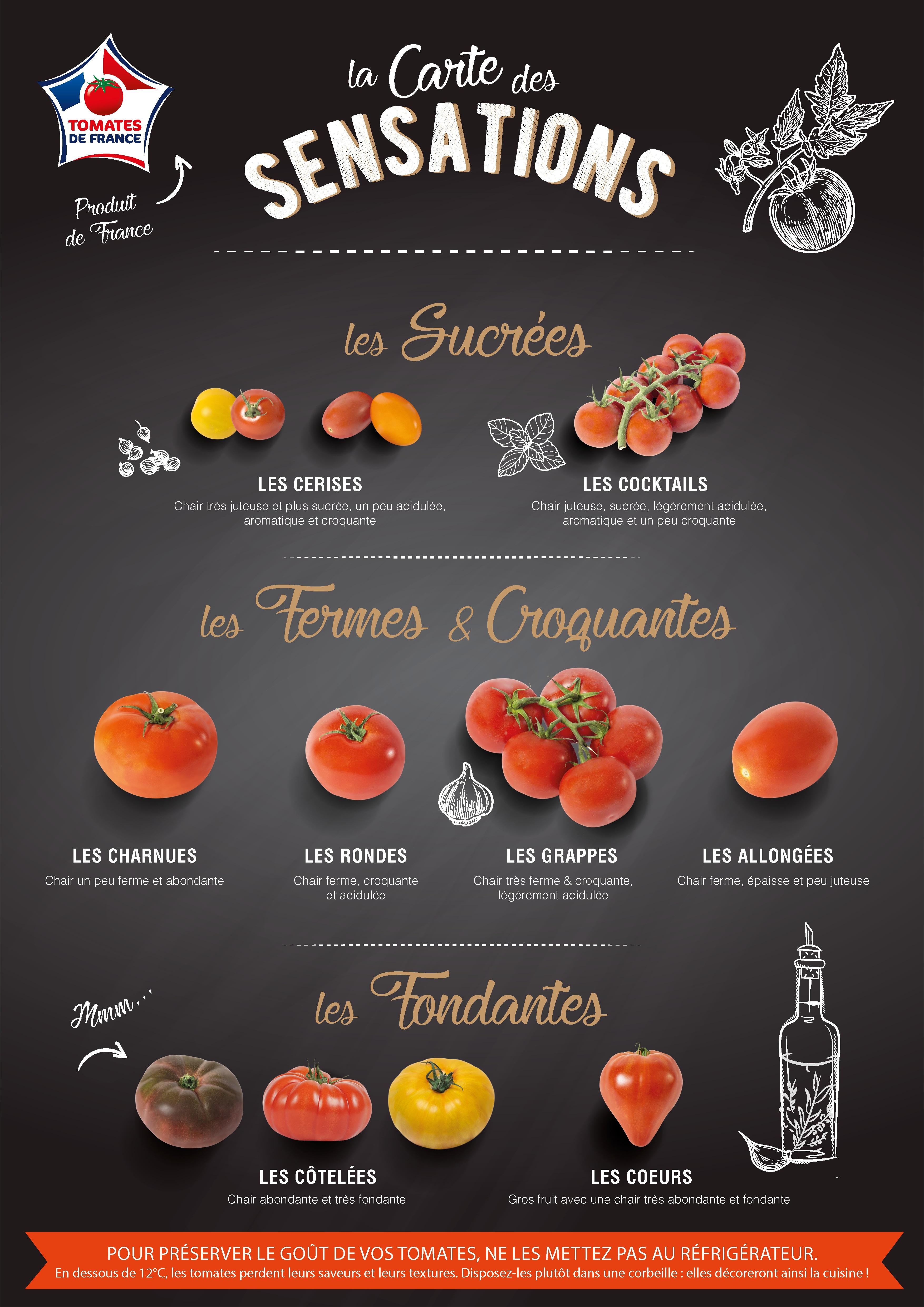le goût des tomates de France